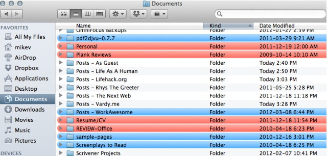 how i organize my mac productivityist
